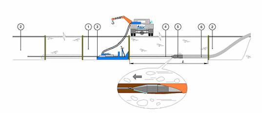 використання гідромашин - метод руйнування